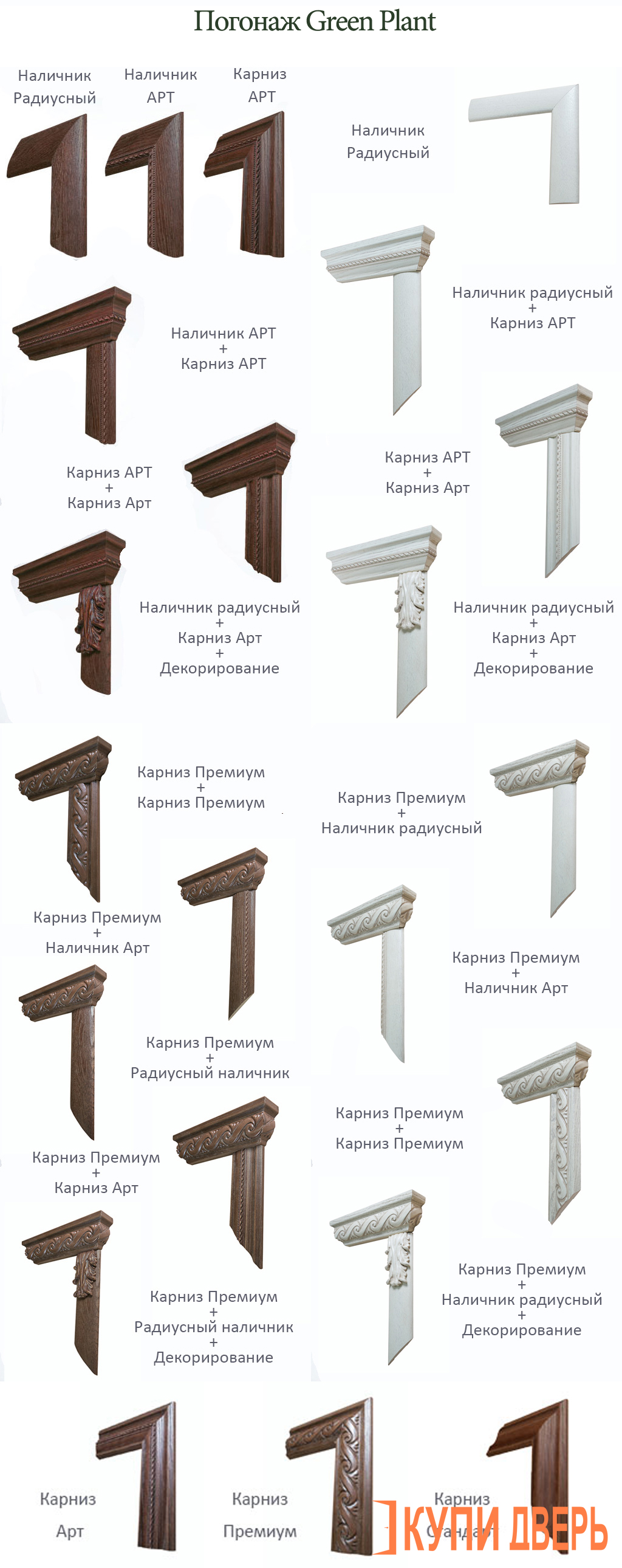 погонаж полотна Грин Плант Прима ДГ